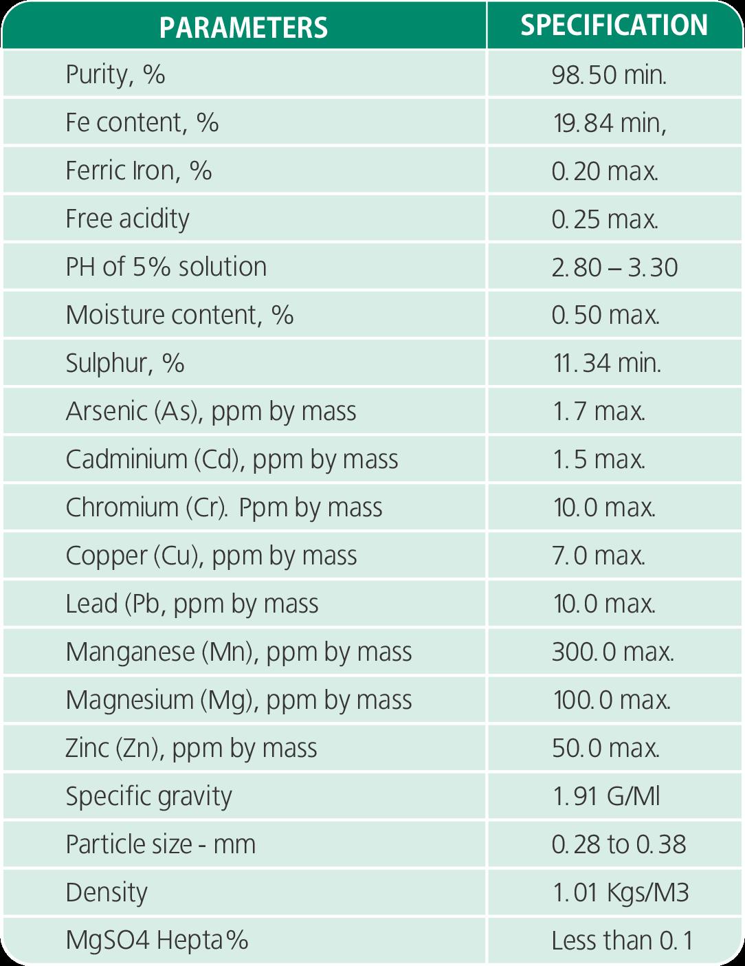 Ferrous Sulphate Vv Ti Pigments